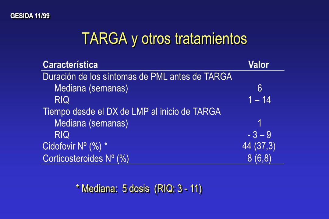 TARGA y otros tratamientos