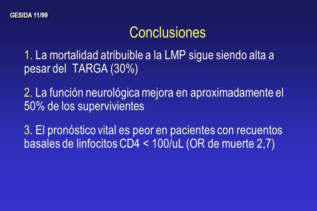 GESIDA 11/99 Conclusiones. 1. La mortalidad atribuible a la LMP sigue siendo alta a pesar del TARGA (30%)