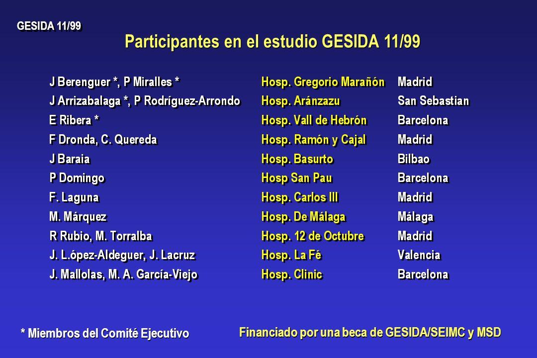 Participantes en el estudio GESIDA 11/99