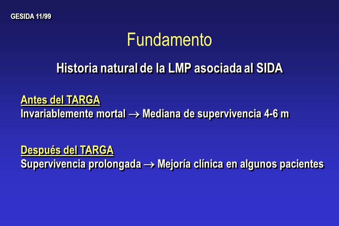 Fundamento Historia natural de la LMP asociada al SIDA Antes del TARGA