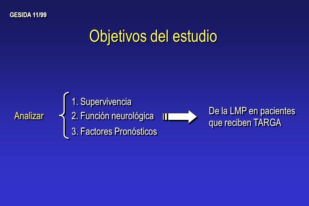 Objetivos del estudio Analizar 1. Supervivencia De la LMP en pacientes