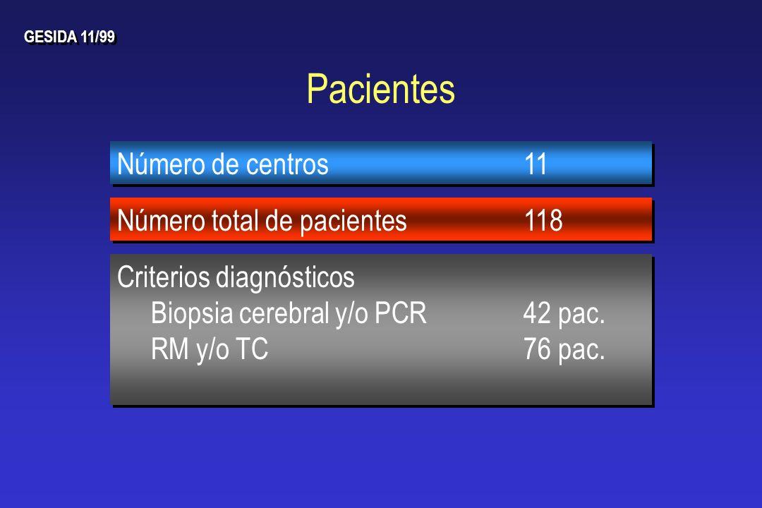 Pacientes Número de centros 11 Número total de pacientes 118