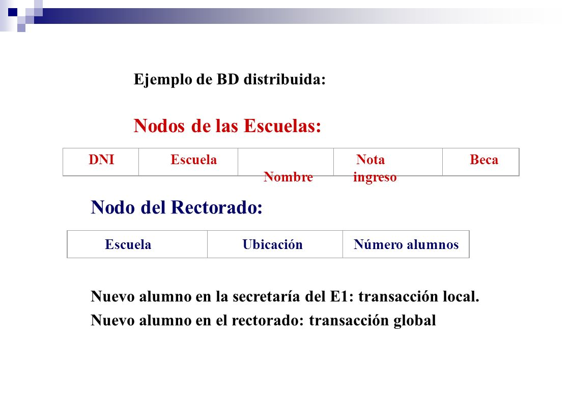 Nodos de las Escuelas: Nodo del Rectorado: Ejemplo de BD distribuida: