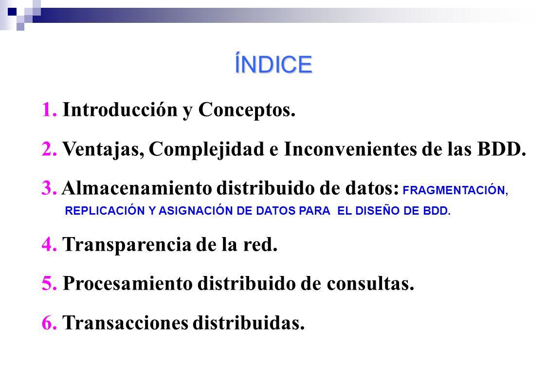 ÍNDICE 1. Introducción y Conceptos.