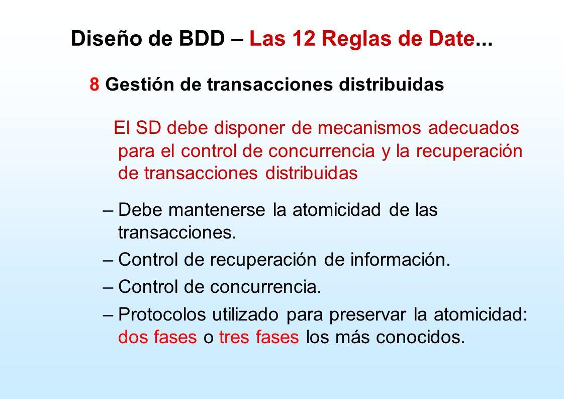 Diseño de BDD – Las 12 Reglas de Date...