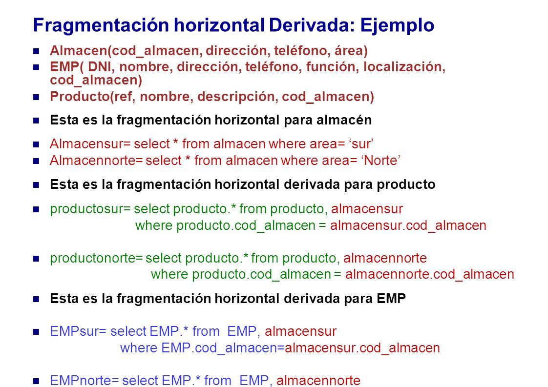 Fragmentación horizontal Derivada: Ejemplo