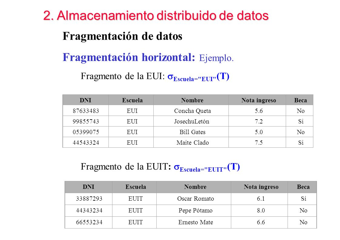 2. Almacenamiento distribuido de datos