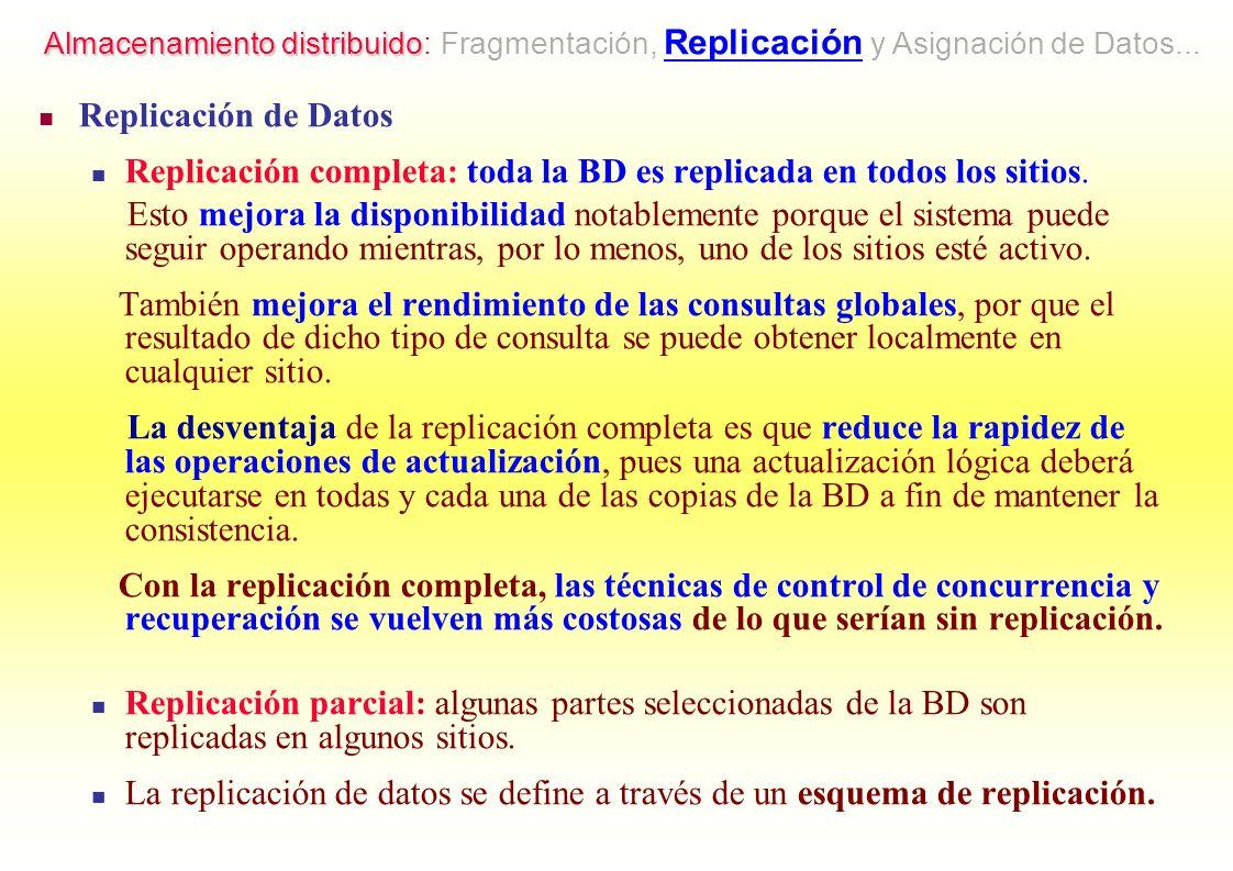 Replicación completa: toda la BD es replicada en todos los sitios.