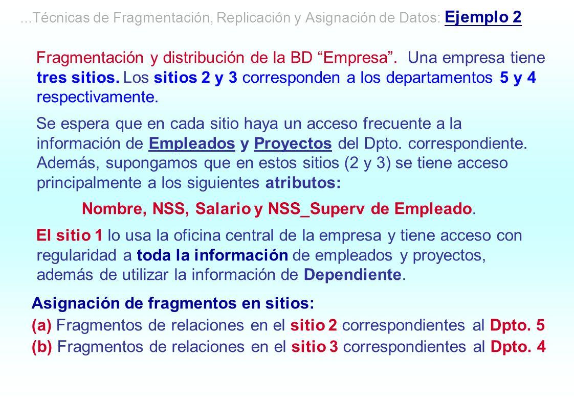Nombre, NSS, Salario y NSS_Superv de Empleado.