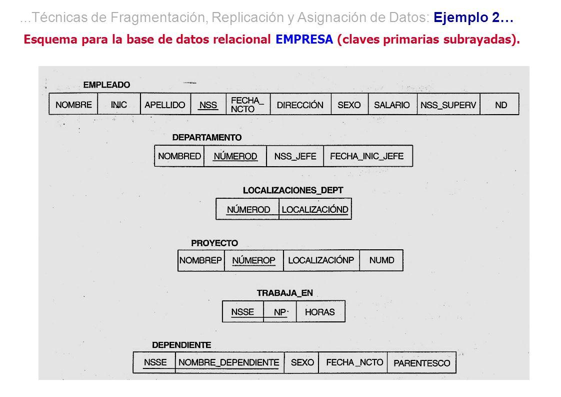 ...Técnicas de Fragmentación, Replicación y Asignación de Datos: Ejemplo 2…