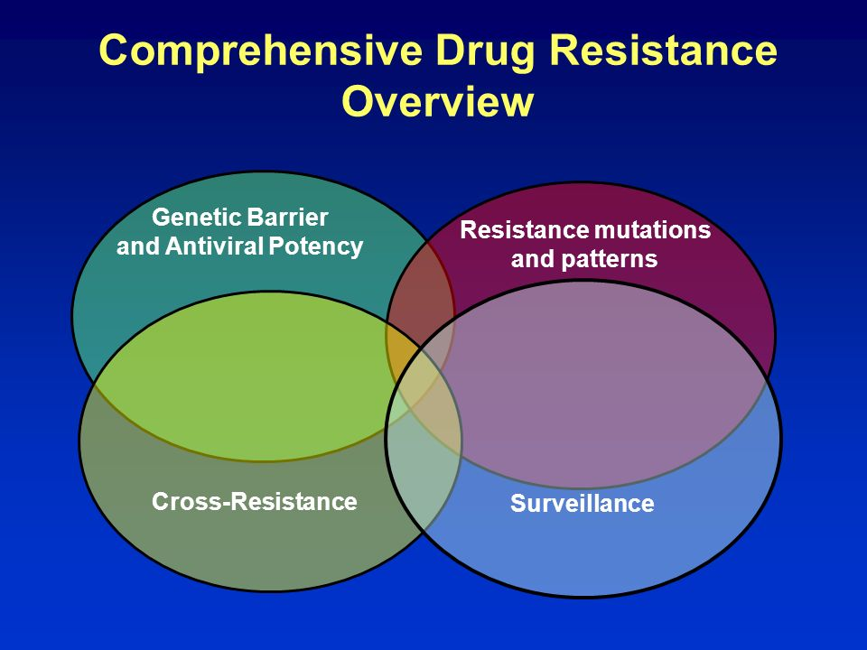 Comprehensive Drug Resistance Overview