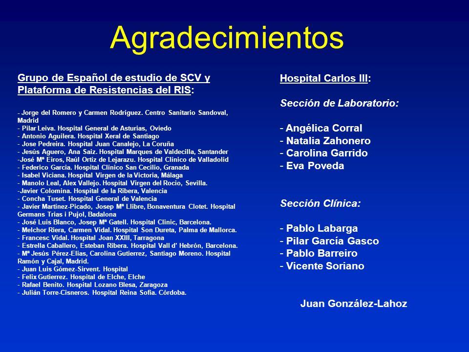 Agradecimientos Grupo de Español de estudio de SCV y Plataforma de Resistencias del RIS: