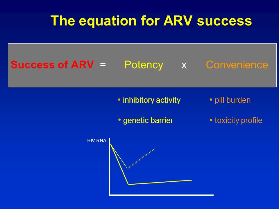 The equation for ARV success