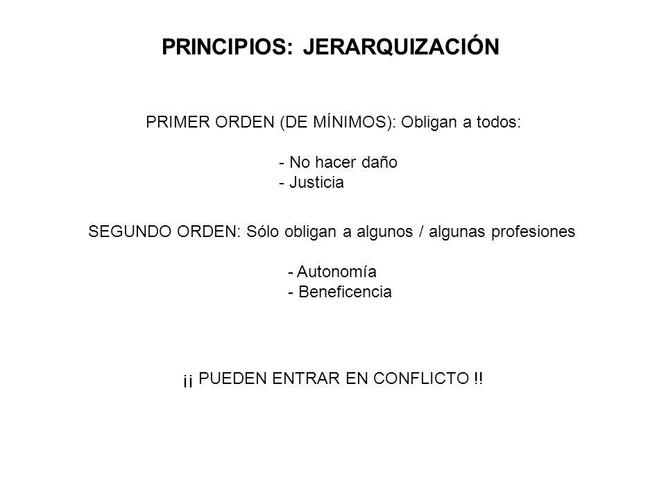 PRINCIPIOS: JERARQUIZACIÓN