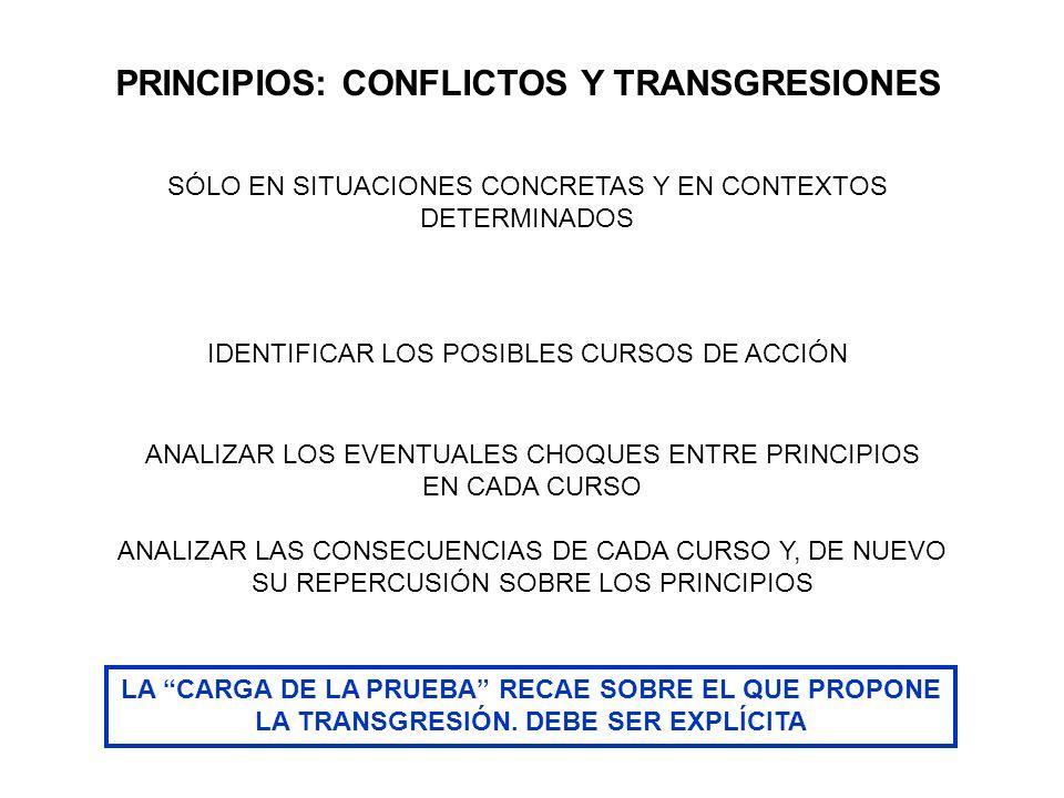 PRINCIPIOS: CONFLICTOS Y TRANSGRESIONES