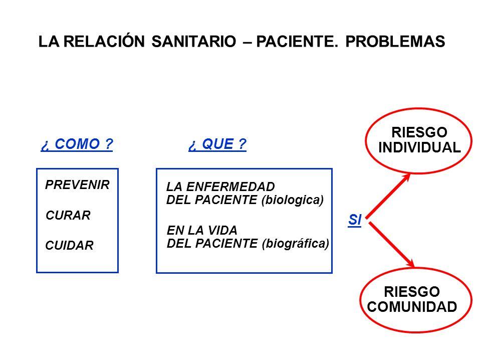 LA RELACIÓN SANITARIO – PACIENTE. PROBLEMAS