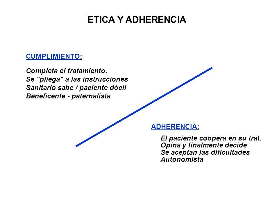 ETICA Y ADHERENCIA CUMPLIMIENTO: