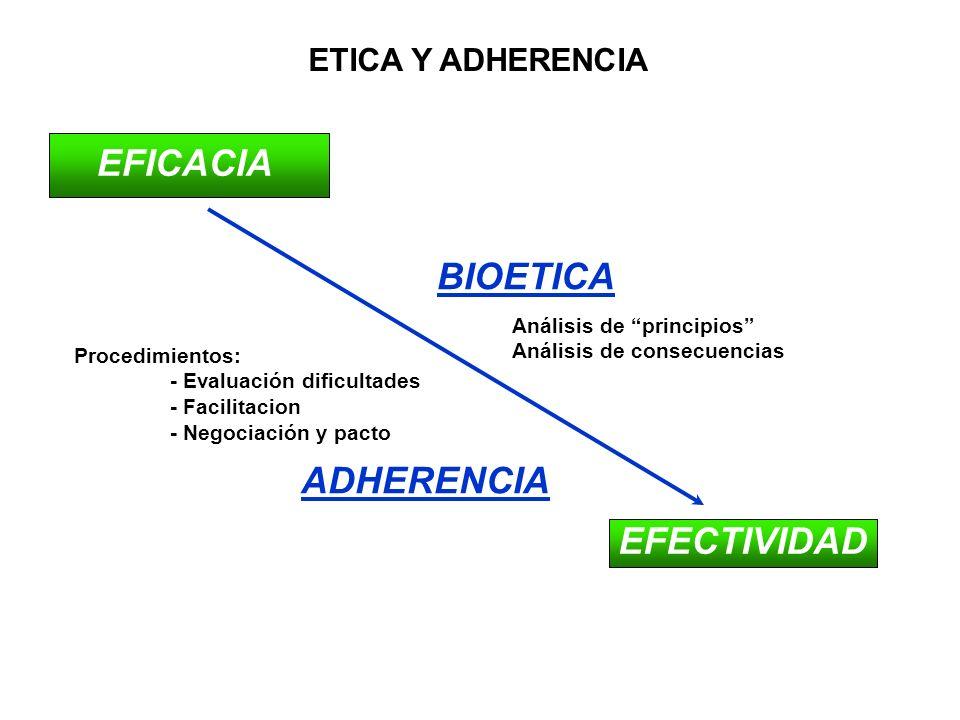 EFICACIA BIOETICA ADHERENCIA EFECTIVIDAD ETICA Y ADHERENCIA