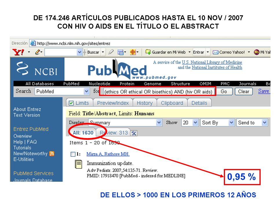 0,95 % DE 174.246 ARTÍCULOS PUBLICADOS HASTA EL 10 NOV / 2007