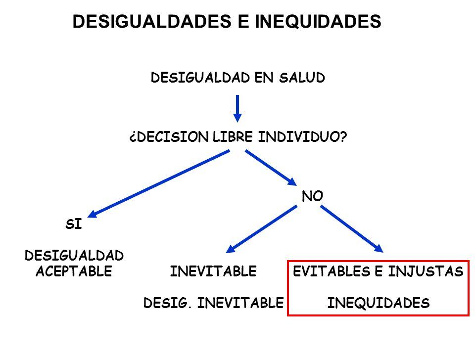 DESIGUALDADES E INEQUIDADES