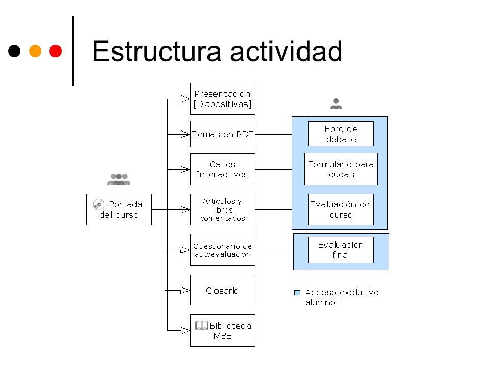 Estructura actividad