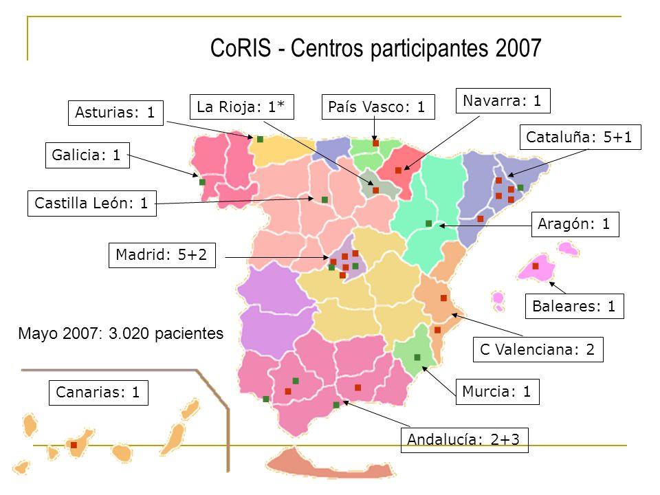 . CoRIS - Centros participantes 2007 Mayo 2007: 3.020 pacientes