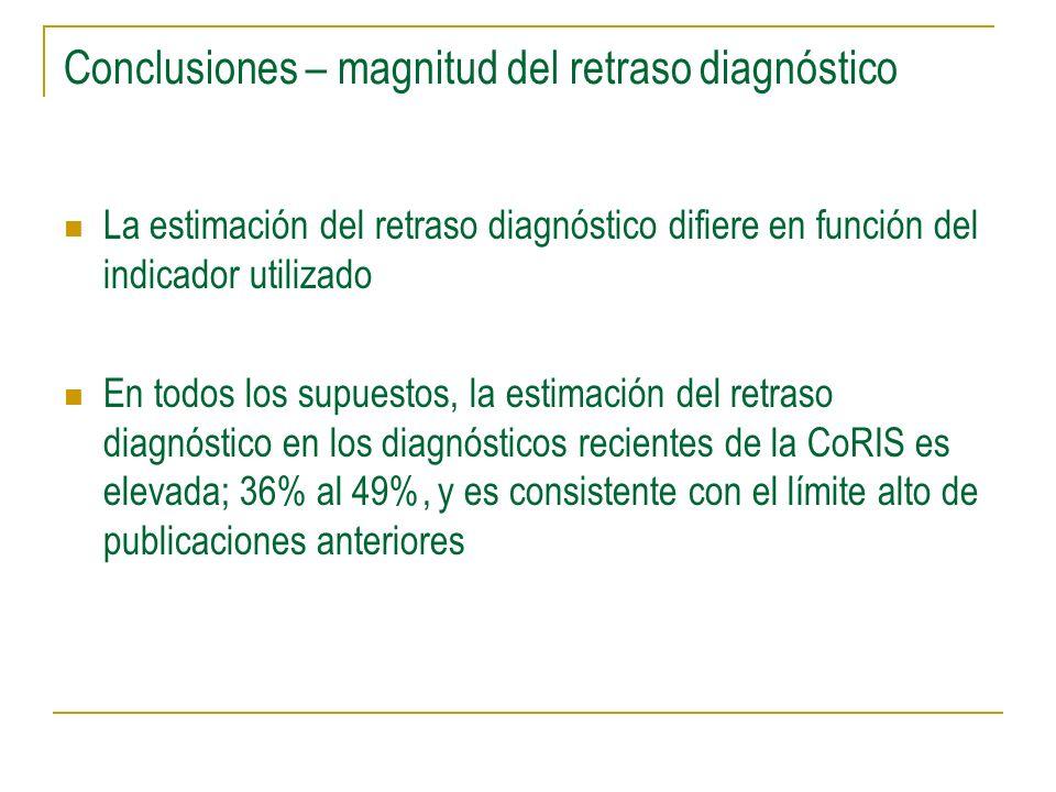 Conclusiones – magnitud del retraso diagnóstico