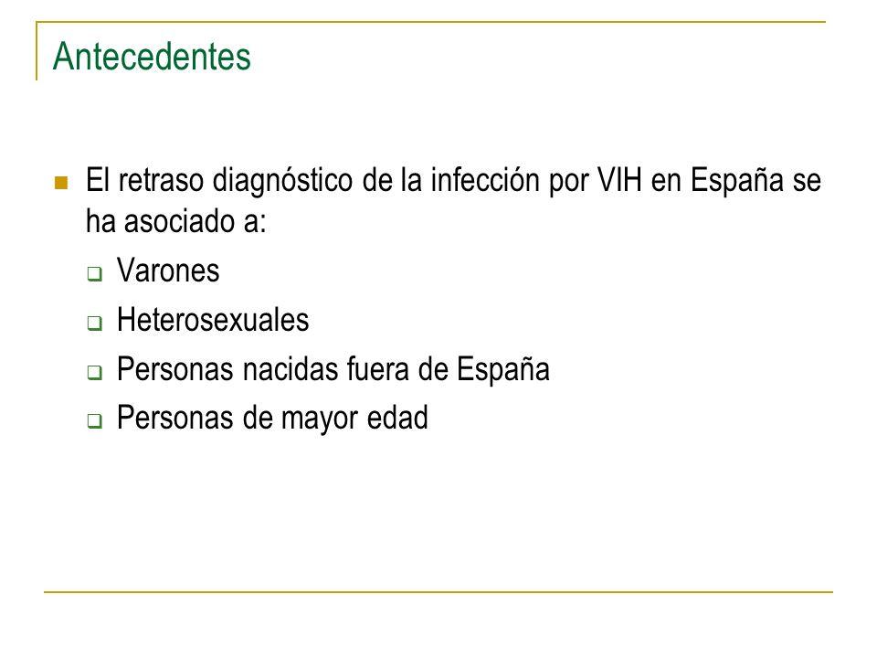 Antecedentes El retraso diagnóstico de la infección por VIH en España se ha asociado a: Varones. Heterosexuales.