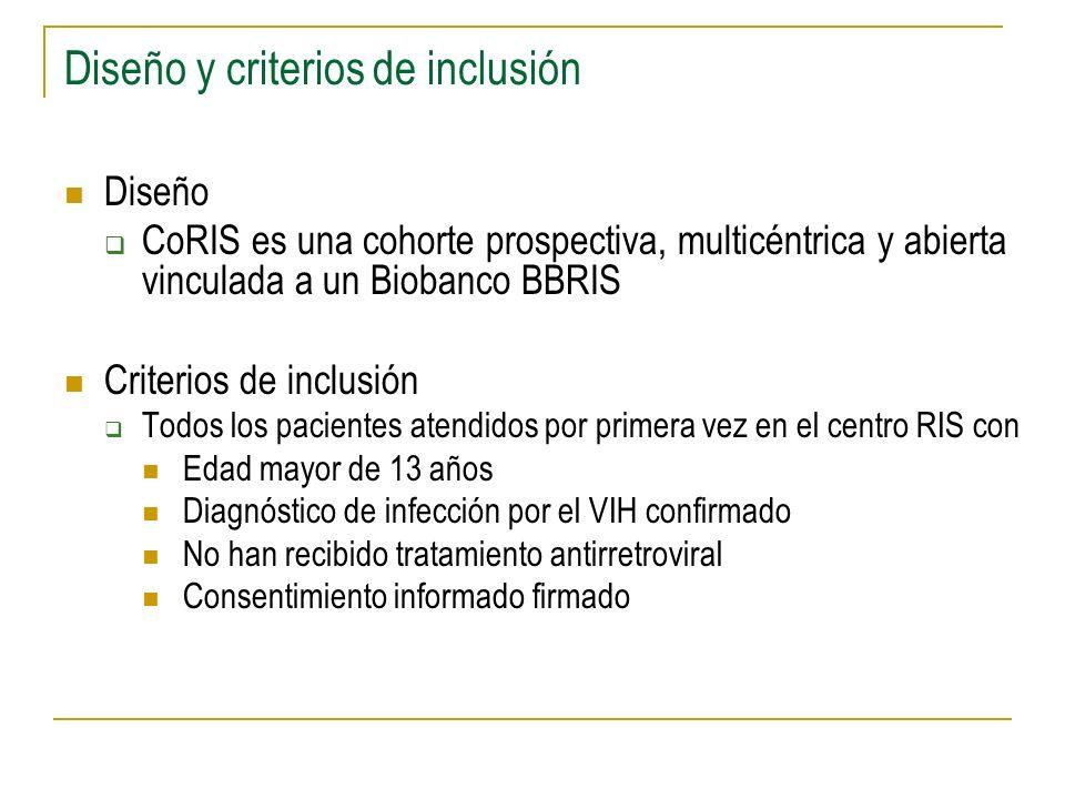 Diseño y criterios de inclusión