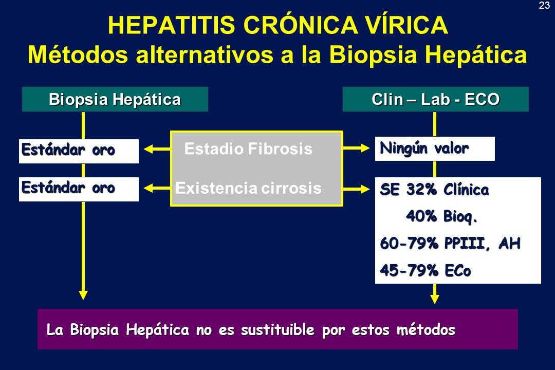HEPATITIS CRÓNICA VÍRICA Métodos alternativos a la Biopsia Hepática
