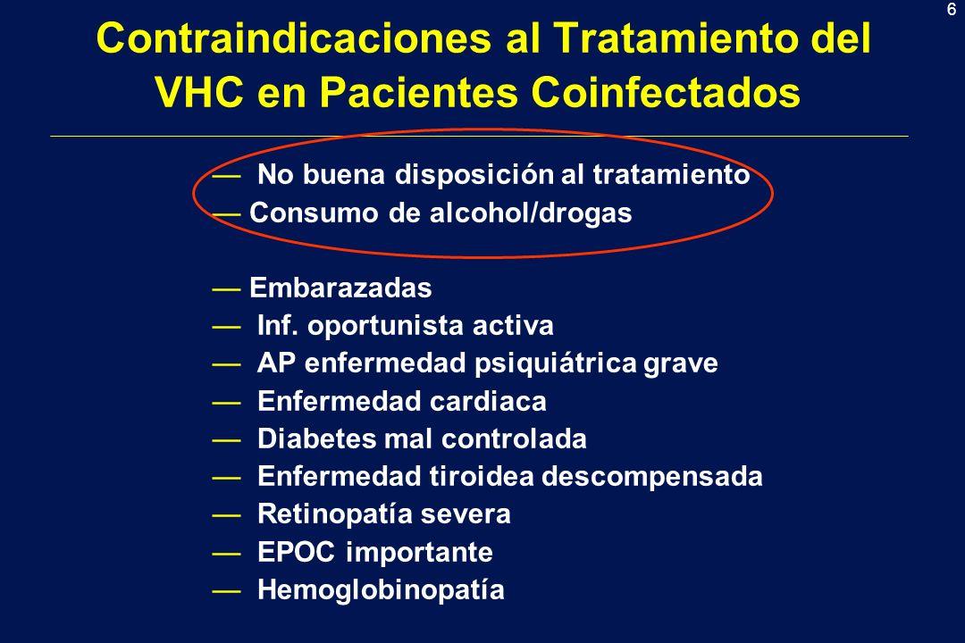 Contraindicaciones al Tratamiento del VHC en Pacientes Coinfectados