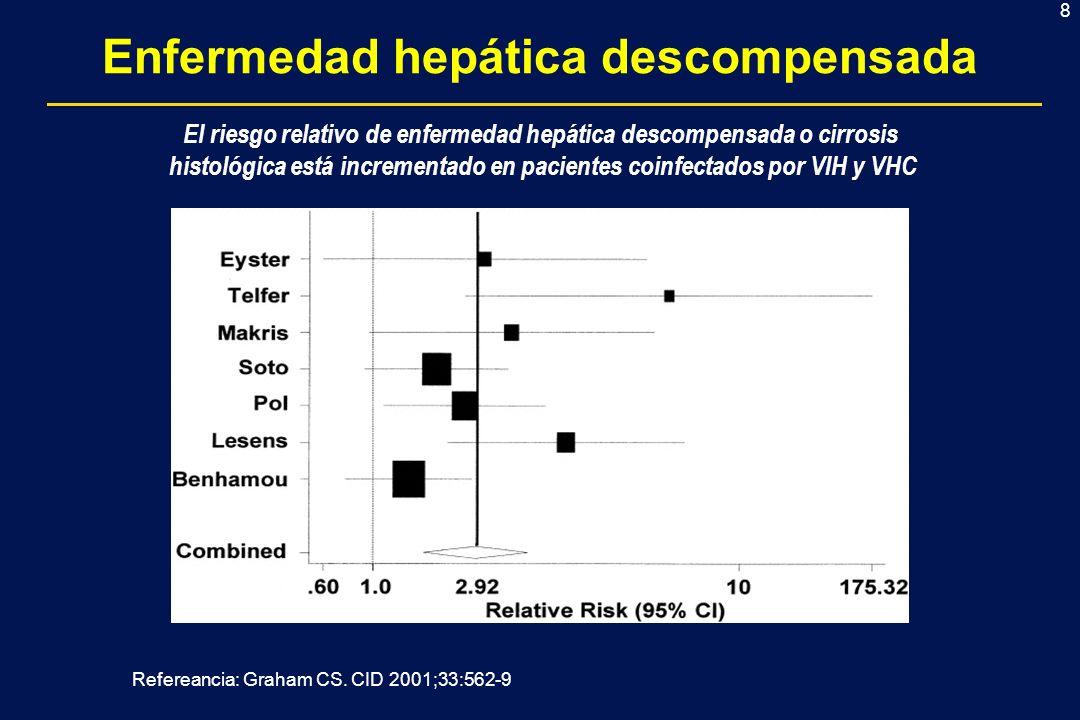Enfermedad hepática descompensada