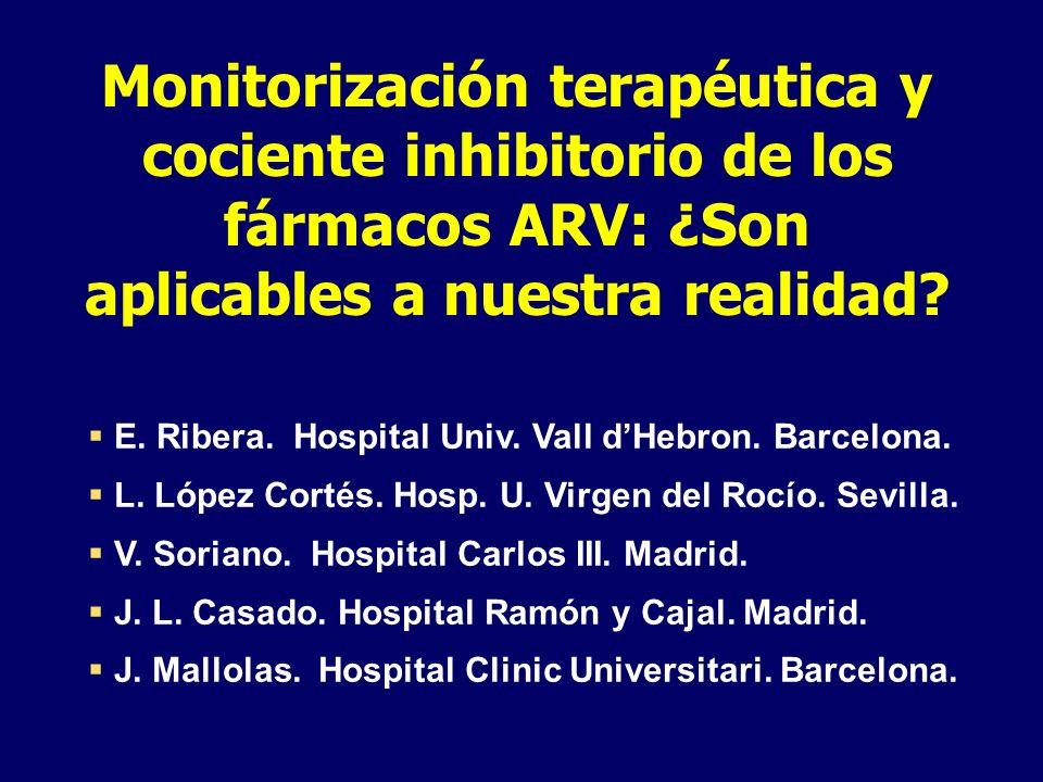 Monitorización terapéutica y cociente inhibitorio de los fármacos ARV: ¿Son aplicables a nuestra realidad