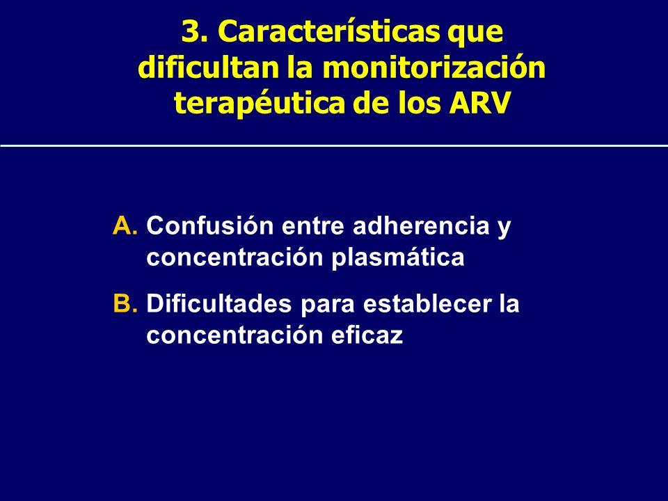 3. Características que dificultan la monitorización terapéutica de los ARV