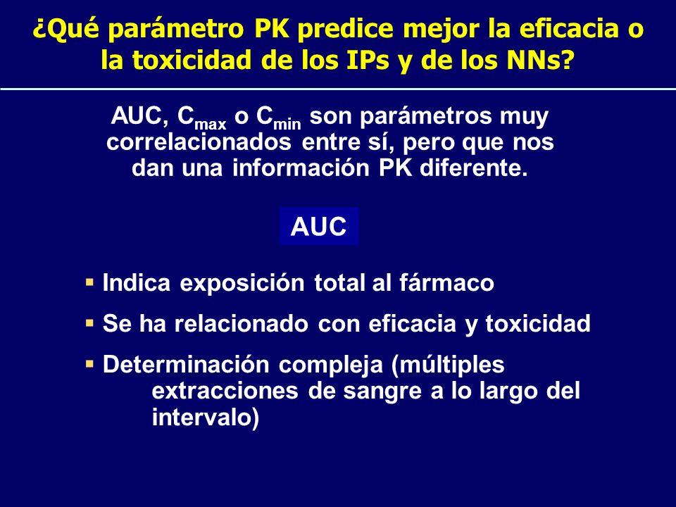 ¿Qué parámetro PK predice mejor la eficacia o la toxicidad de los IPs y de los NNs