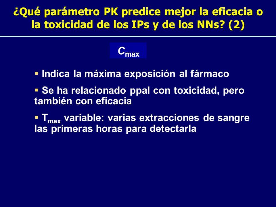 ¿Qué parámetro PK predice mejor la eficacia o la toxicidad de los IPs y de los NNs (2)