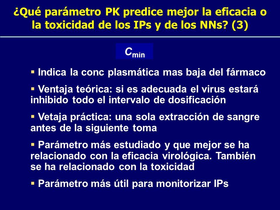 ¿Qué parámetro PK predice mejor la eficacia o la toxicidad de los IPs y de los NNs (3)