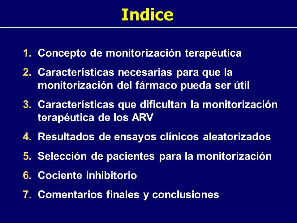 Indice Concepto de monitorización terapéutica