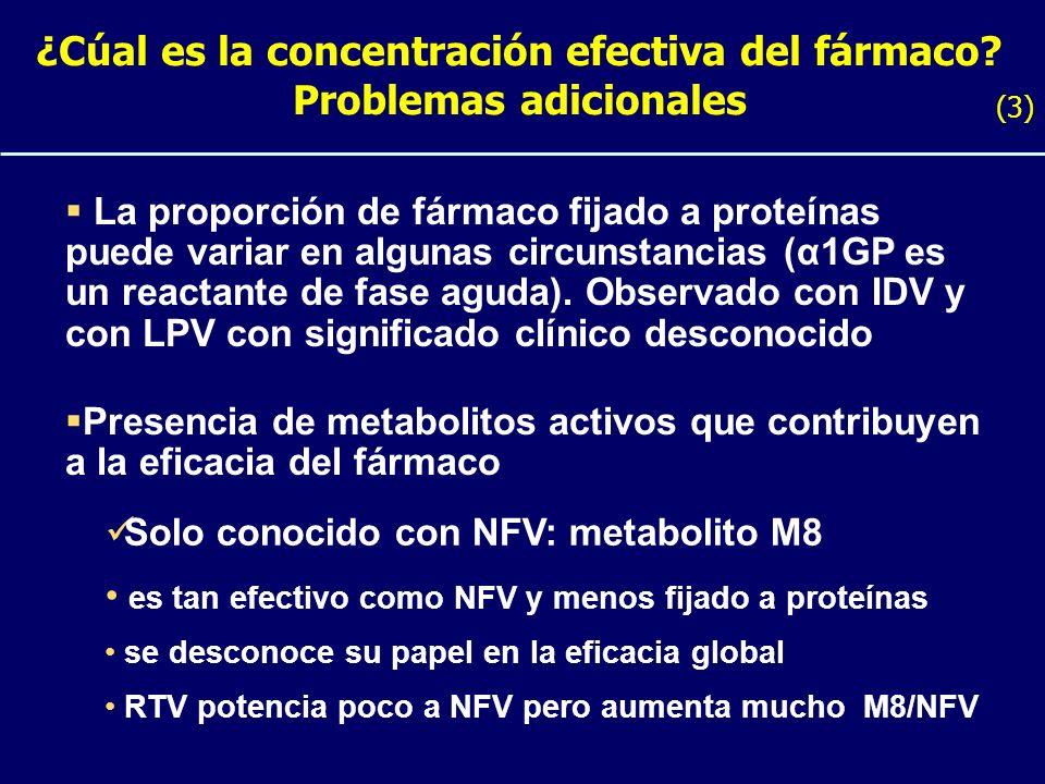 ¿Cúal es la concentración efectiva del fármaco Problemas adicionales