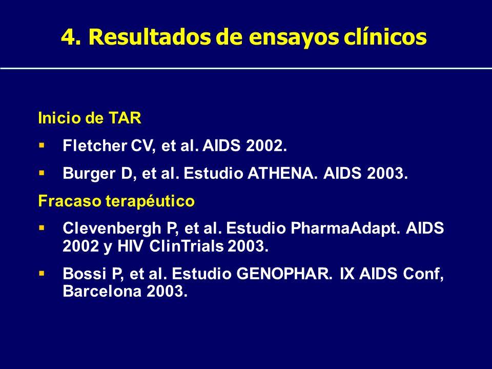 4. Resultados de ensayos clínicos