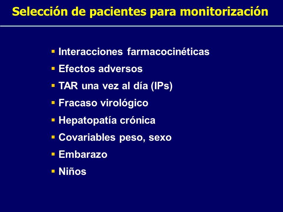 Selección de pacientes para monitorización