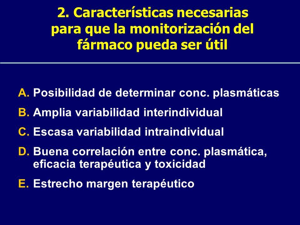 2. Características necesarias para que la monitorización del fármaco pueda ser útil