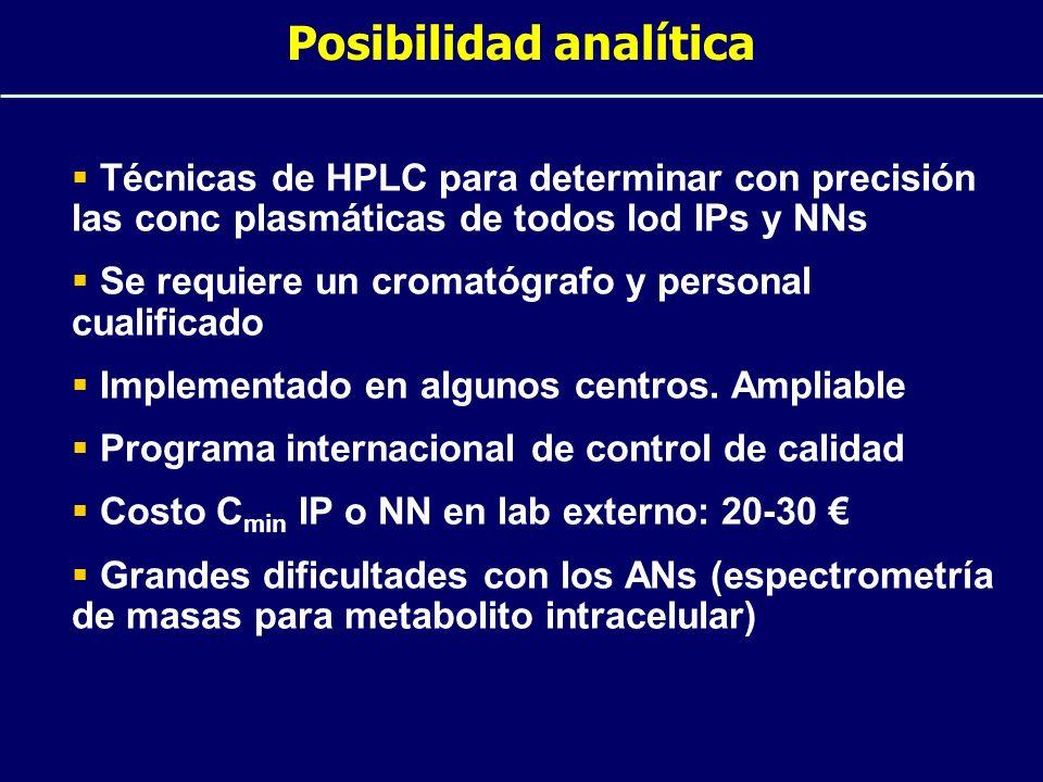 Posibilidad analítica