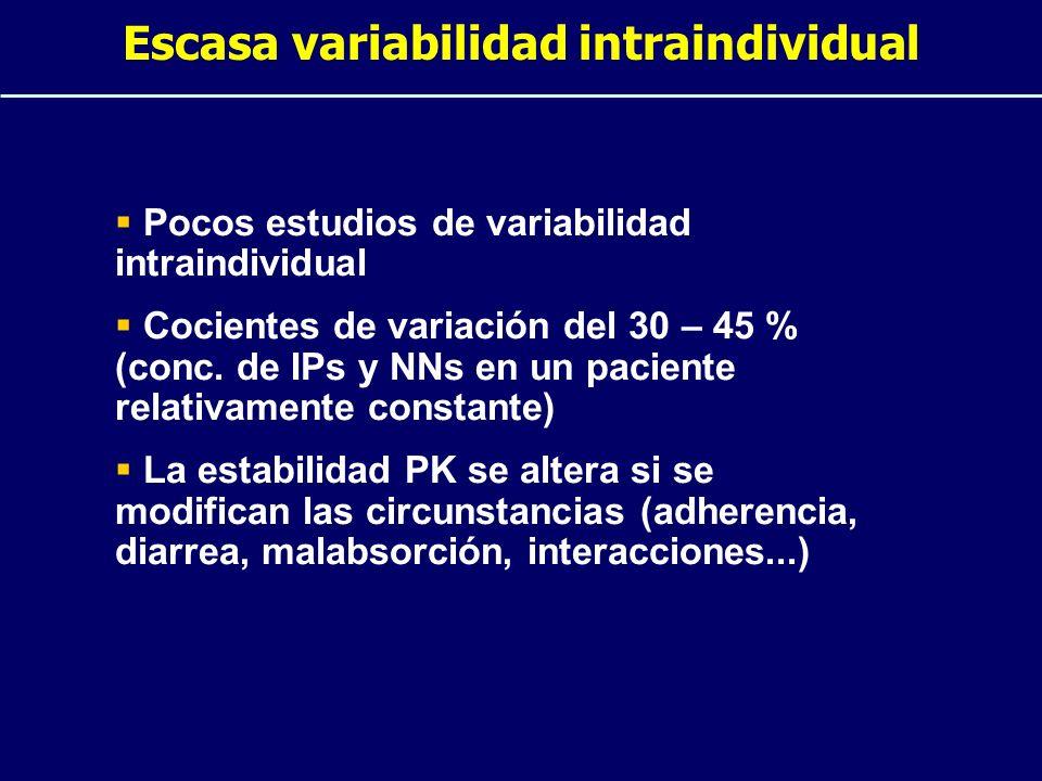 Escasa variabilidad intraindividual