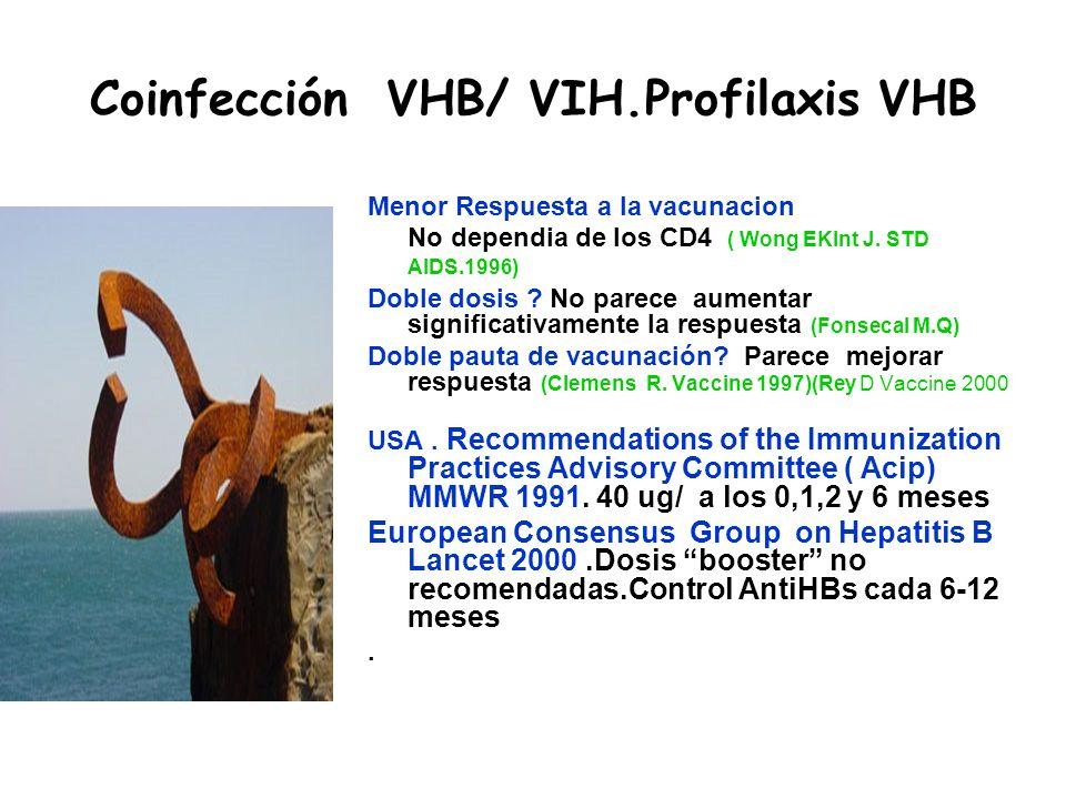 Coinfección VHB/ VIH.Profilaxis VHB