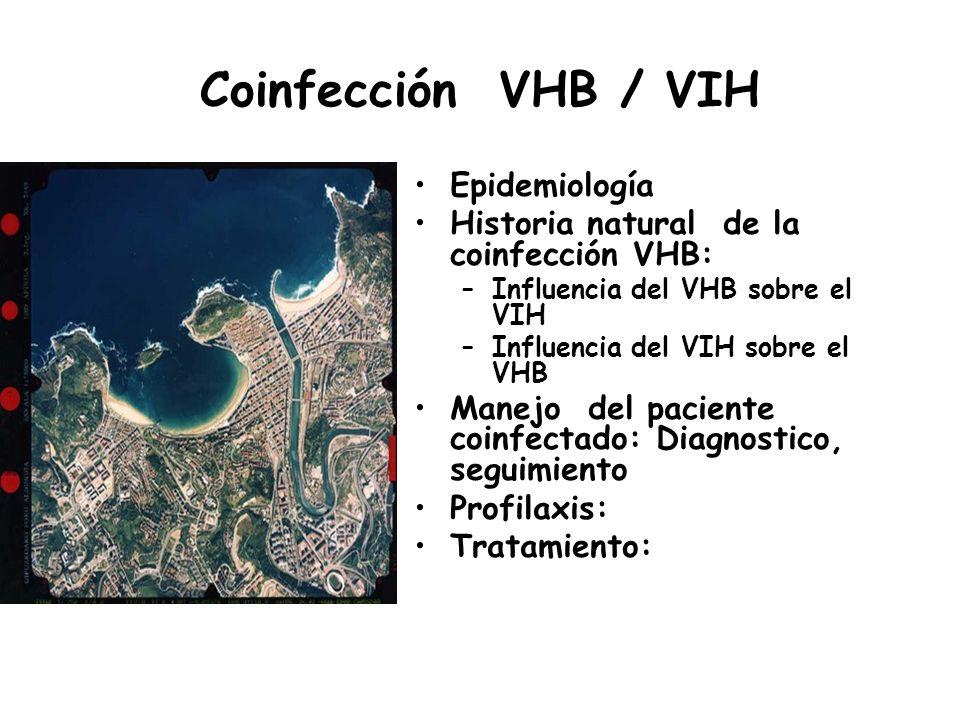 Coinfección VHB / VIH Epidemiología