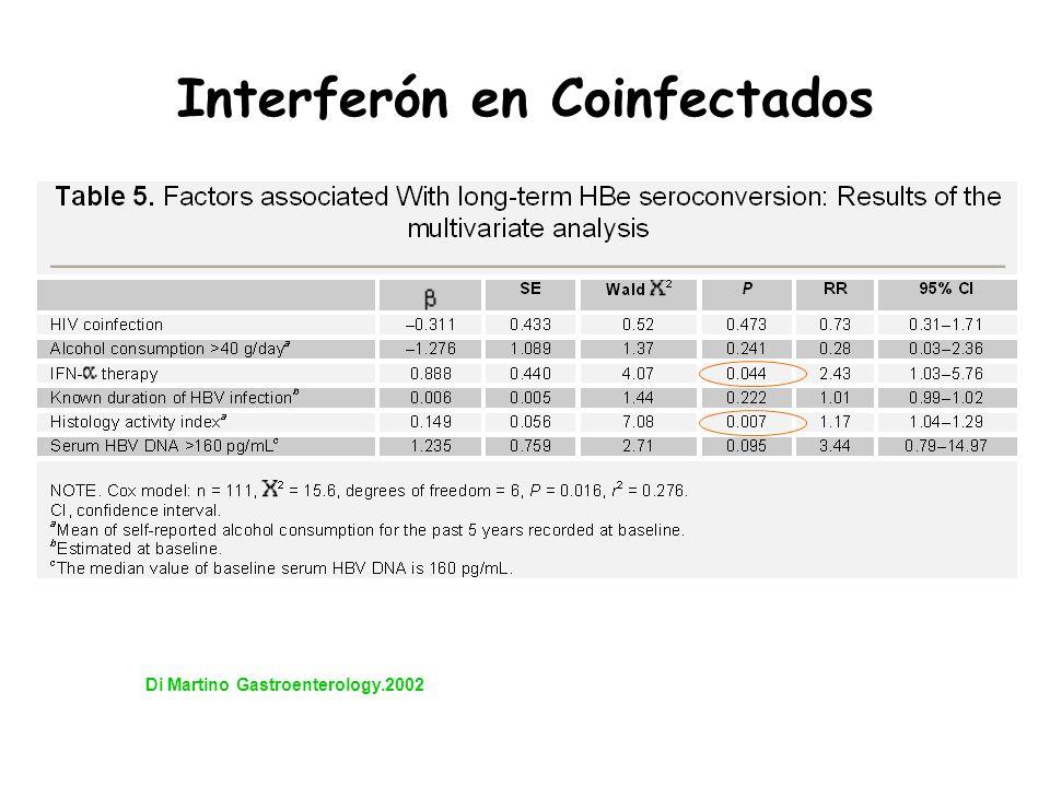 Interferón en Coinfectados