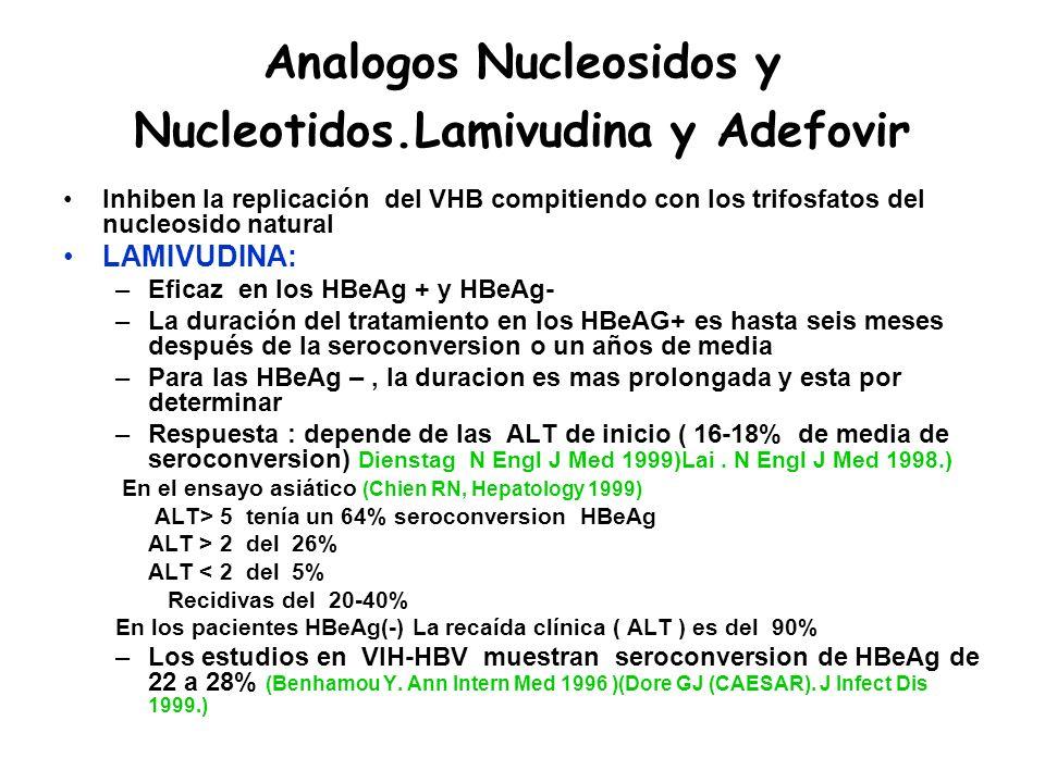 Analogos Nucleosidos y Nucleotidos.Lamivudina y Adefovir