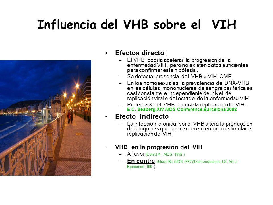 Influencia del VHB sobre el VIH