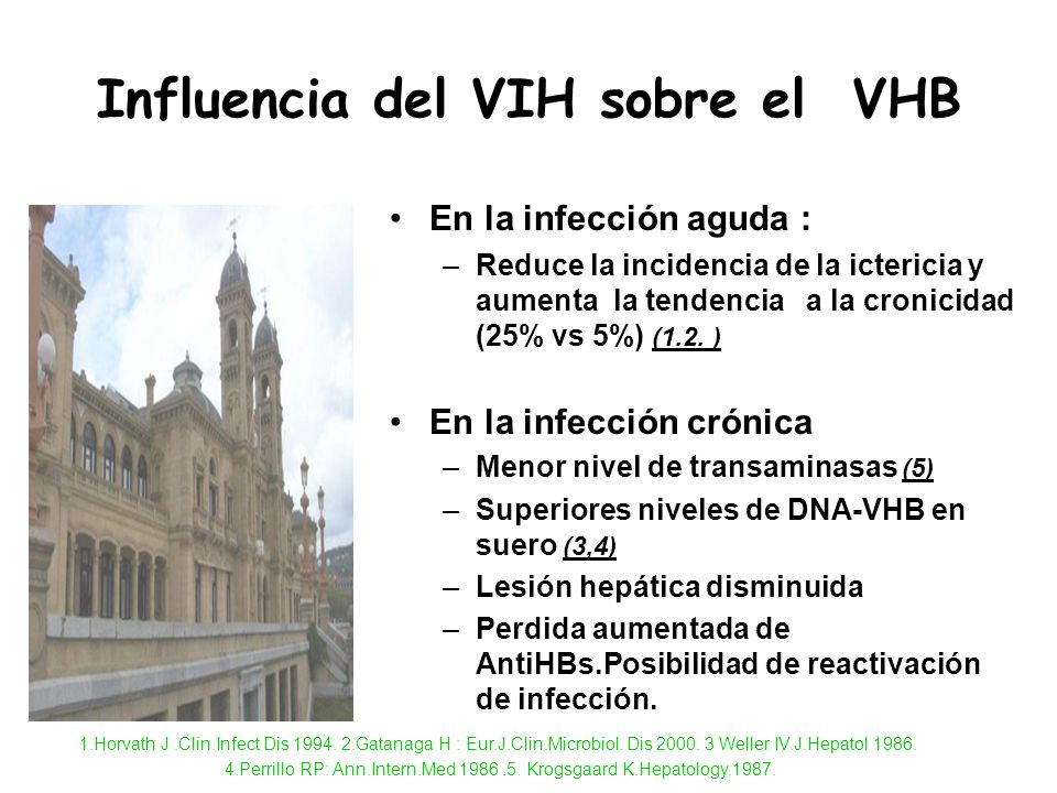 Influencia del VIH sobre el VHB